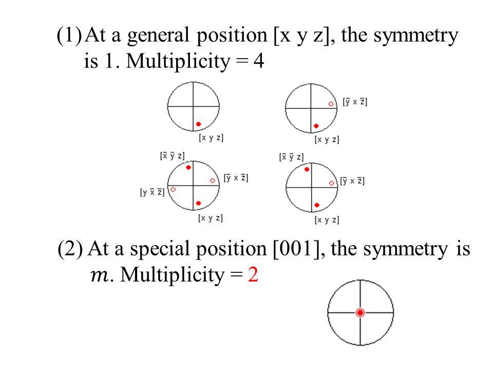 At a general position [x y z], the symmetry